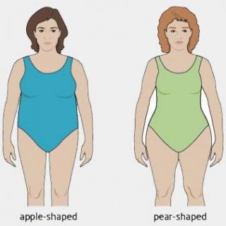 Elhízástípusok – Nem mindegy, hogy alma vagy körte